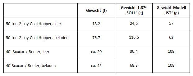 Modellbahn Steigung Berechnen : 13 28 zuletzt bearbeitet 00 29 ~ Themetempest.com Abrechnung
