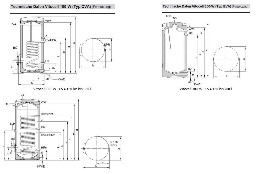 viessman vitodens mit photovoltaik haustechnikdialog. Black Bedroom Furniture Sets. Home Design Ideas