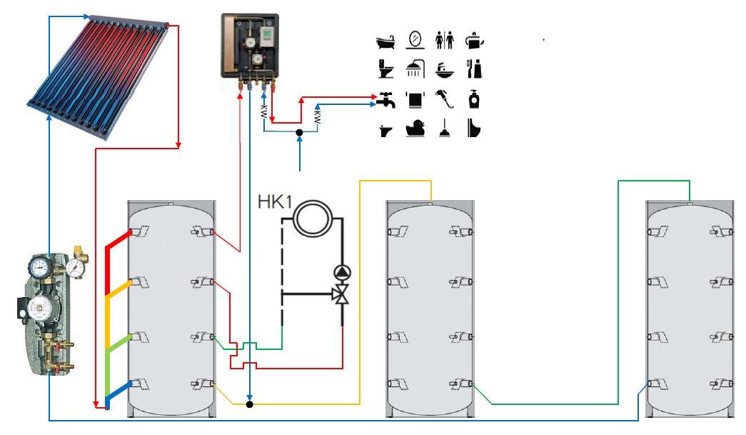 hydraulikschaltplan solarthermie bitte mal anschauen vorschl ge haustechnikdialog. Black Bedroom Furniture Sets. Home Design Ideas