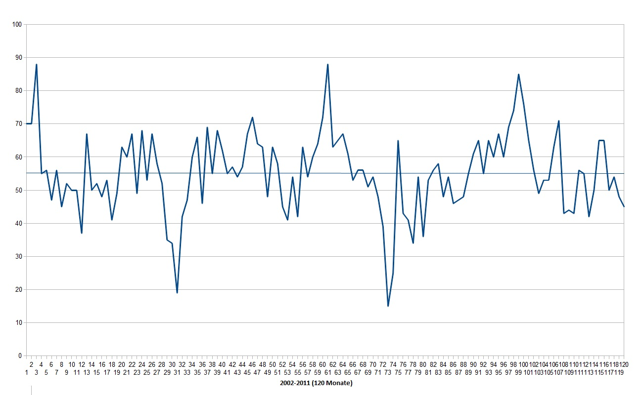 Trend_2002_2011.jpg