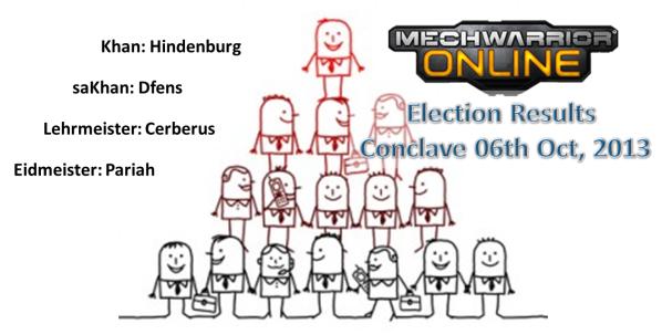 MWO-Wahlergebnisse-2013_10.png