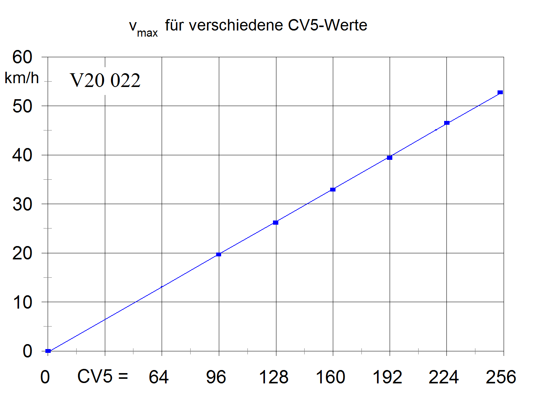 CV5.png